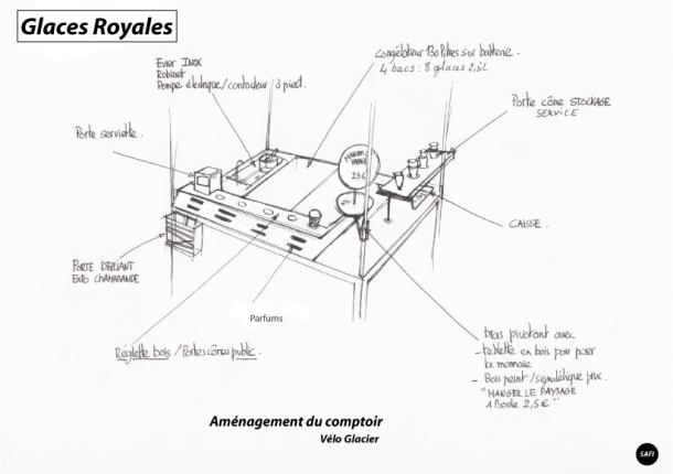 aménagement du vélo glacier collectif safi